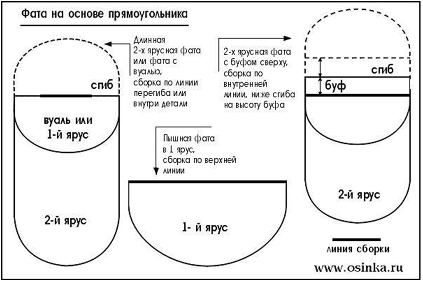 Инструкция На Оверлок Fn2-7D