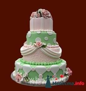 Мой тортик