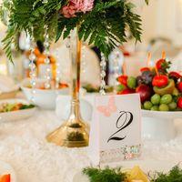 17 мая 2014. Свадьба Анны и Александра Организатор свадьбы - Анастасия Кикина