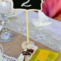 бонбоньерки: шоколад с нашим фото и чай с посланием