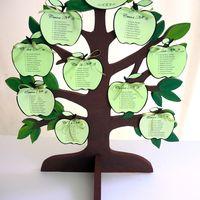 дерево рассадки гостей