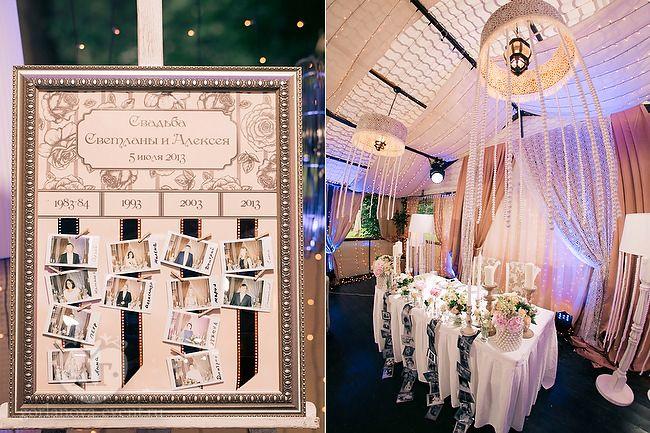 """Свадьба в стиле """"  Сам себе режисёр"""" - фото 2658991 Студия авторской флористики и декора'' Красота''"""