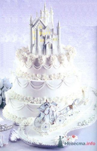 Фото 3037 в коллекции тортики