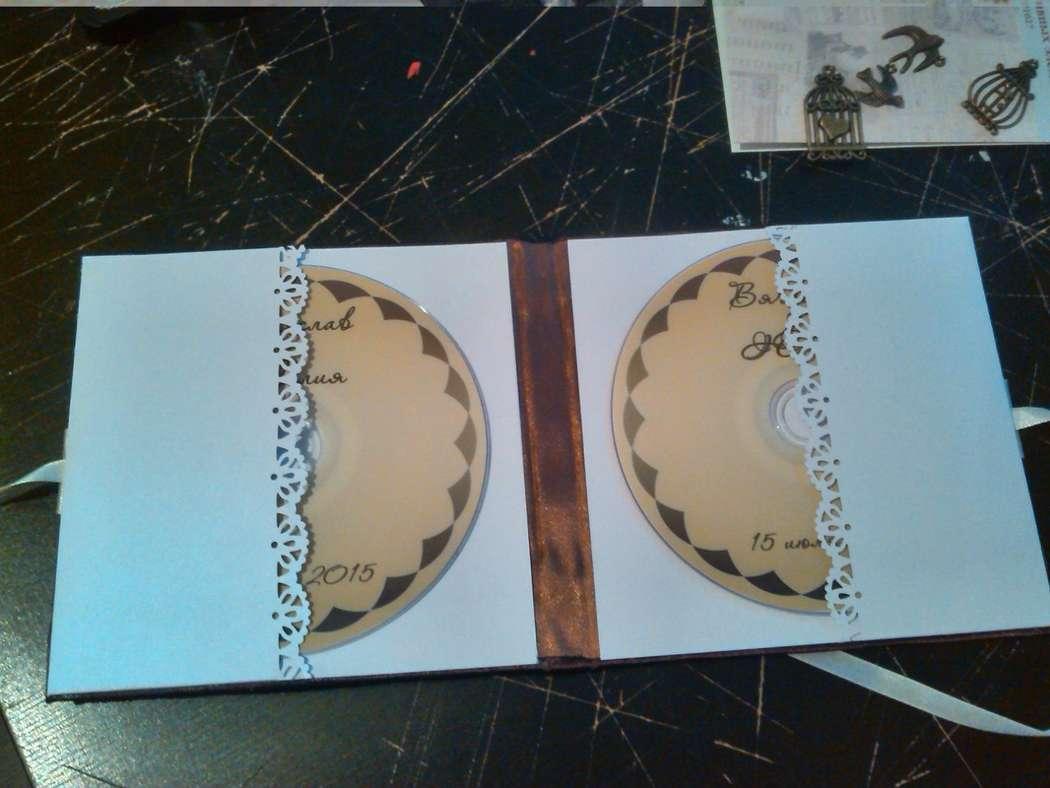 Бокс для диска из открытки, картинки