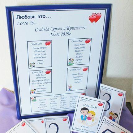 План рассадки гостей и карточки с номерами столов